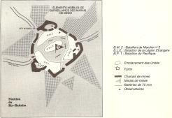 La position de Bir Hakeim (RFL).