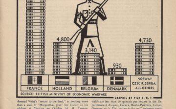 Après la libération : évaluer le coût de l'occupation